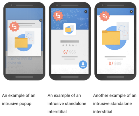 Google Mobile Pop Changes